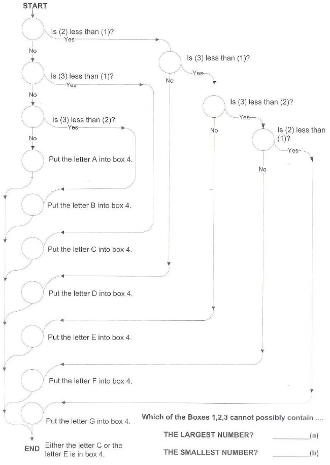 ThoughtWorks-flow-chart-questions-37-with-answers