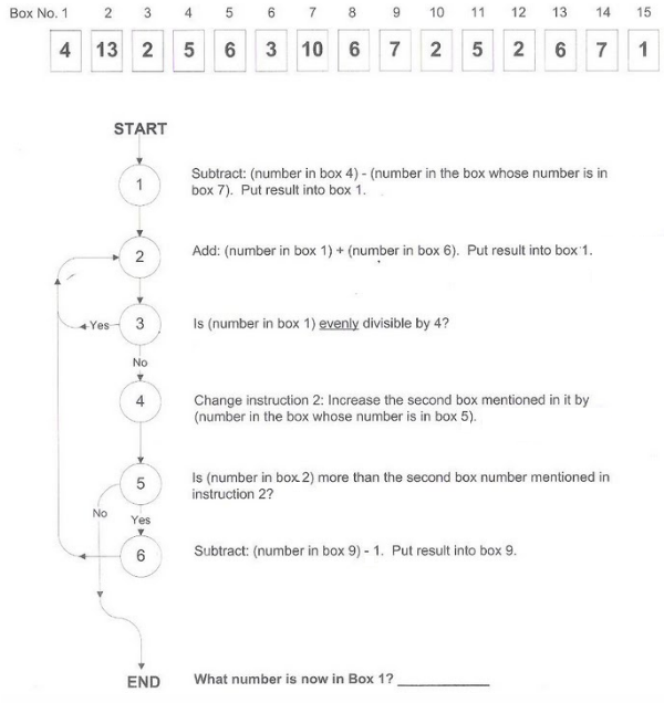 capgemini-flow-chart-logical-reasoning-question-Answers-6