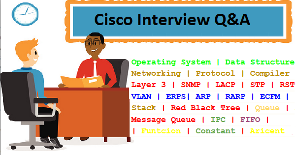 Interview Questions for Cisco Network Engineer Interview Questions