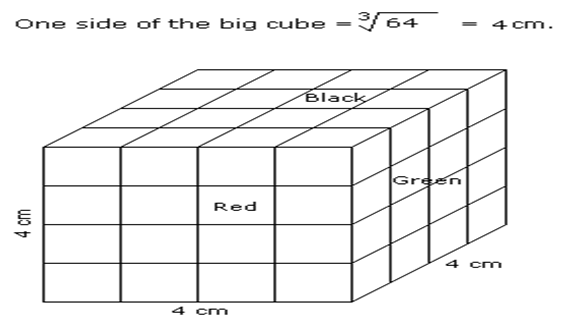 cube-and-cuboid-1-16